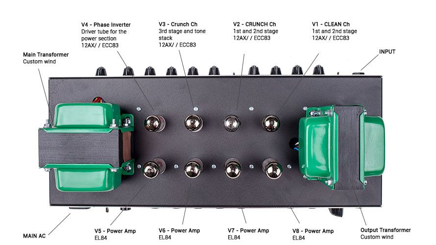PR30 Head Top panel